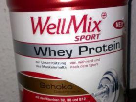 proteinpulver kalorien
