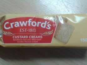 Crawford | Hochgeladen von: DasCenti