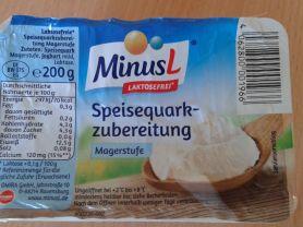 Minus L, Laktosefreier Quark | Hochgeladen von: sarahny9595935