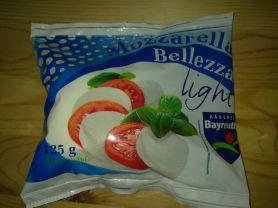 Bellezza Mozzarella | Hochgeladen von: Goofy83