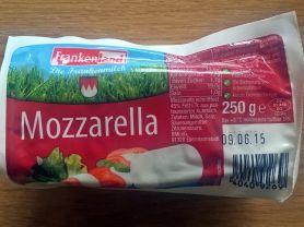 Frankenland Mozzarella, Schnittfest   Hochgeladen von: xmellixx