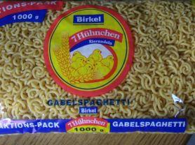 Gabelspaghetti   Hochgeladen von: Jette1893