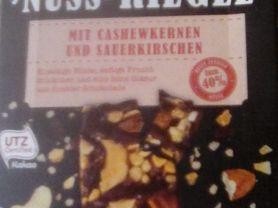 Nuss-Riegel Premium, Dunkle Schokolade und Meersalz   Hochgeladen von: G.K