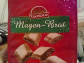 Magen-Brot, glasiert   Hochgeladen von: dagi.s