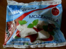 Mozzarella (Lust auf Leicht)   Hochgeladen von: diekleineolga