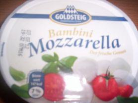 Mozzarella Bambini | Hochgeladen von: Highspeedy03