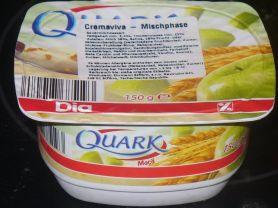 (DIA%) Quark - Maca   Hochgeladen von: Schwarzbär