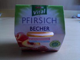 Pfirsich Becher   Hochgeladen von: Sonja1966