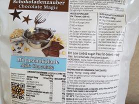 Schokoladenzauber | Hochgeladen von: CoonieCat