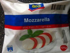 Mozzarella 45% Fett i. Tr. (Aro)   Hochgeladen von: eugen.m