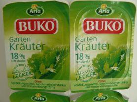 Buko, Gartenkräuter | Hochgeladen von: floridia